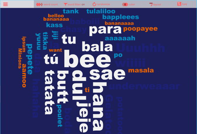 wordclouds abcya
