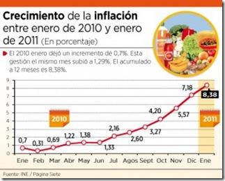 Inflacion-300x241