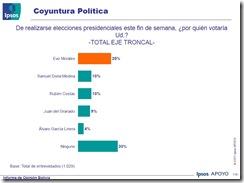 coyuntura_politica