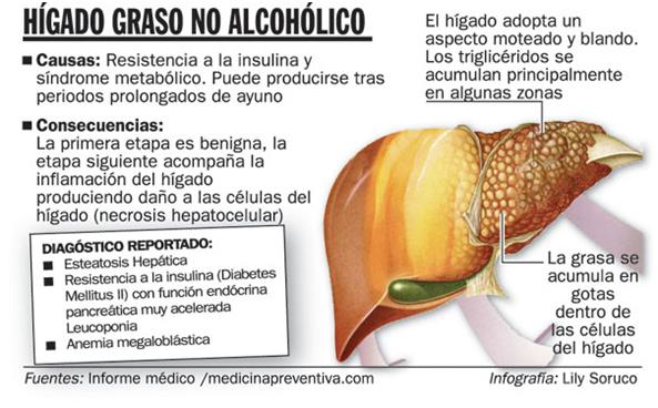 Voronezh el tratamiento del alcoholismo la salida a la casa