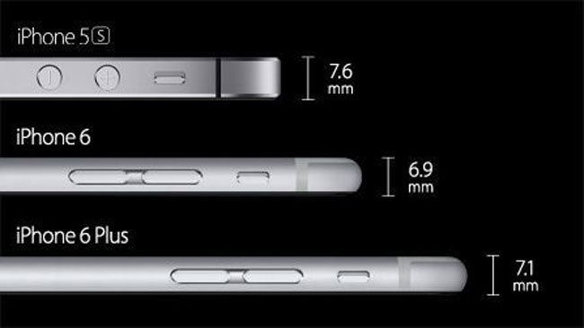 iPhone-6-tamaño