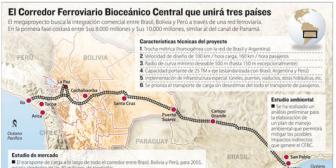 Presidente Morales ve 'jugada sucia' de Perú en el proyecto del tren bioceánico