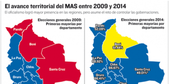 Oposición boliviana se reconfigura para los comicios regionales de 2015