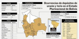 Estudios revelan existencia de uranio en siete regiones de Bolivia
