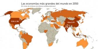 Infografía: ¿Cómo será el mundo en 2050?