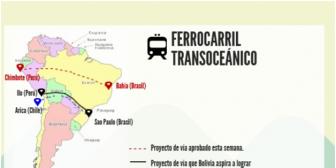 Especialistas lamentan que el ferrocarril bioceánico excluya a Bolivia
