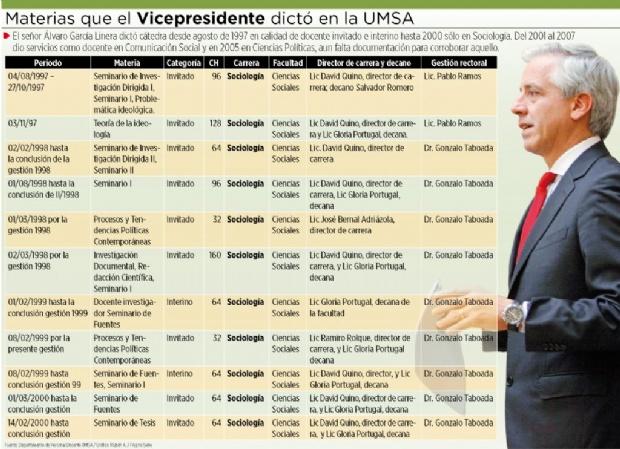 """Albarracín: """"García Linera ya no va a poder dictar clases"""""""