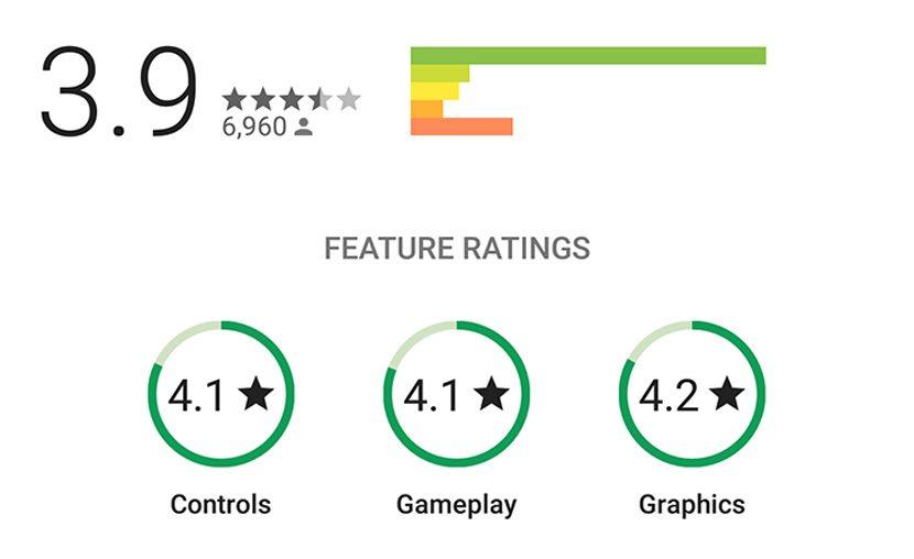 valoraciones-google-play