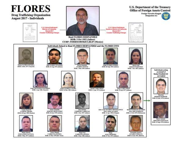 Los presuntos integrantes del Cártel de Los Flores