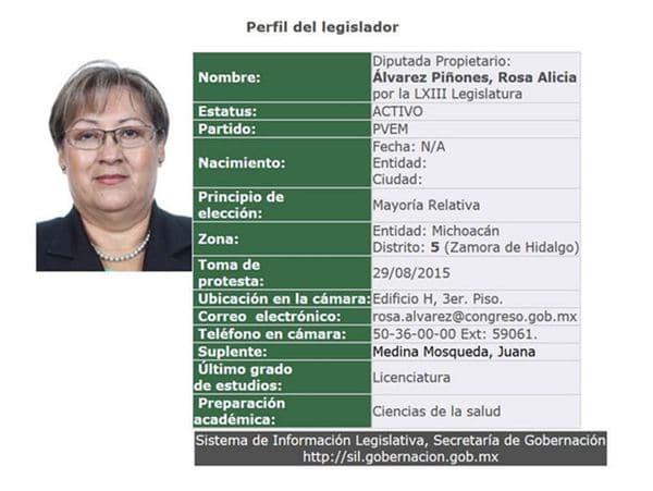 La ficha legislativa de la madre de Rafa Márquez