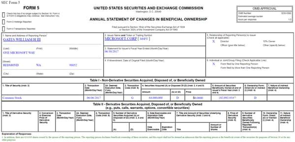 El documento que muestra la entrega de 64 millones de acciones