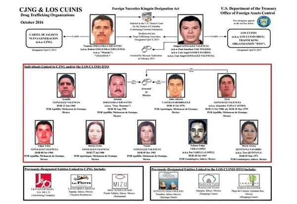 """Los hermanos de Rosalinda formaron a """"Los Cuinis"""", el brazo financiero del CJNG.."""