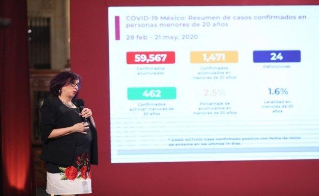 Miriam Veras Godoy, directora del Centro Nacional para la Salud de la Infancia y la Adolescencia.