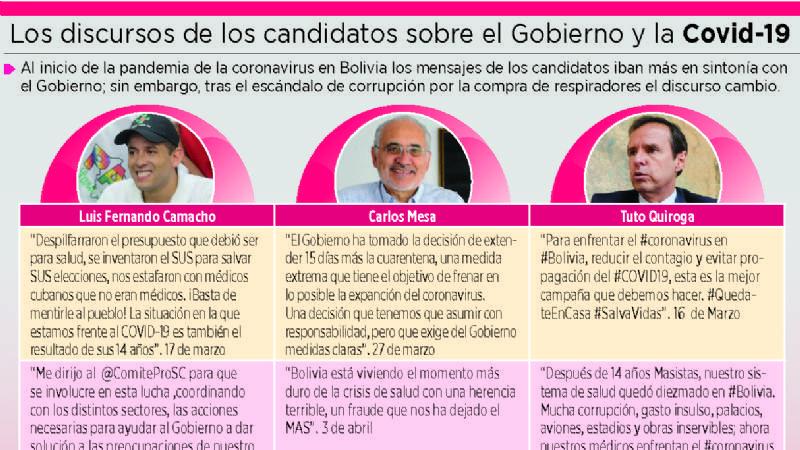 """Camacho, Mesa y Tuto pasan a la """"ofensiva """" contra Añez"""