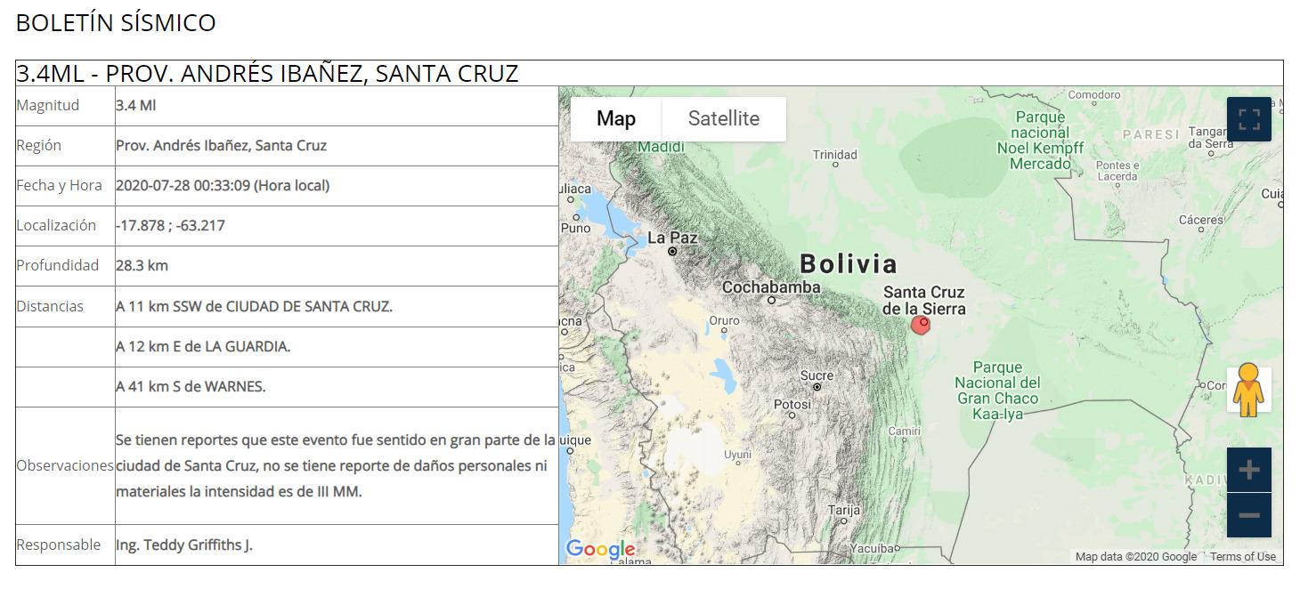 Observatorio San Calixto reporta sismo en Santa Cruz – eju.tv