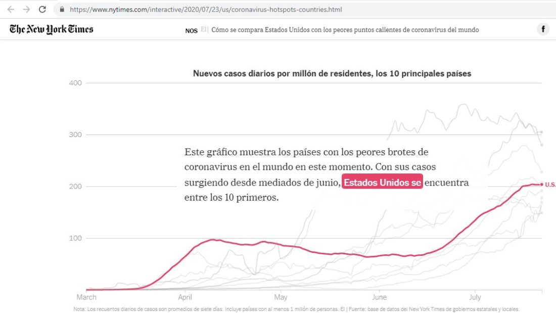 Parte de la publicación de The New York Times con la traducción en español. CAPTURA THE NEW YORK TIMES