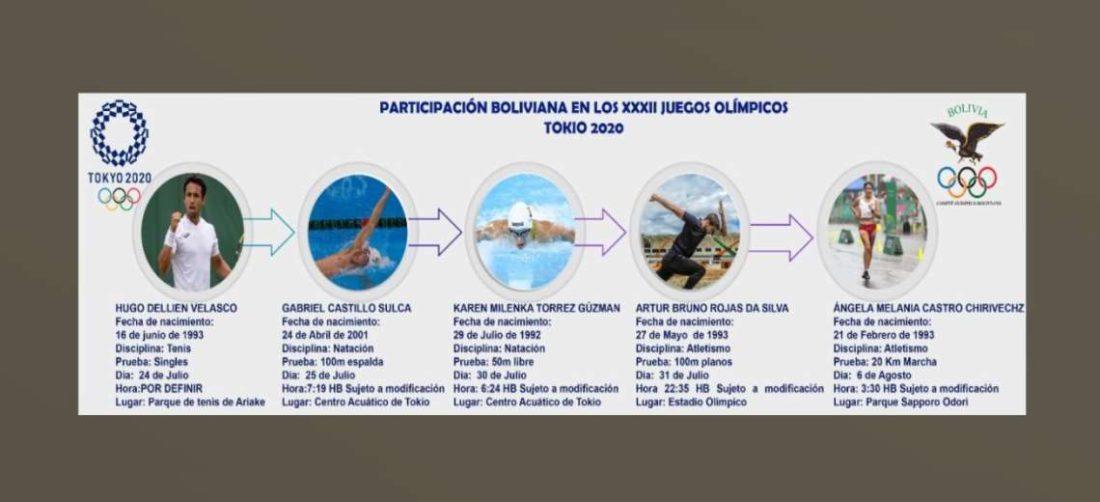 Los deportistas bolivianos que competirán en Tokio