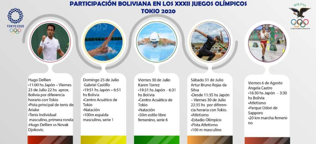 Los cinco deportistas bolivianos en los Juegos Olímpicos. Foto: COB