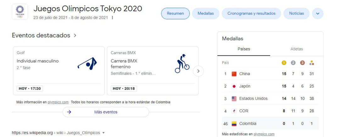 Juegos Olímpicos desde Chrome
