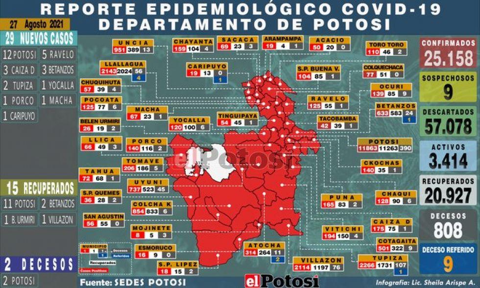 Mapa del #coronavirus en #Potosí el 28 de agosto de 2021 Elaboración: Lic. Sheila Arispe