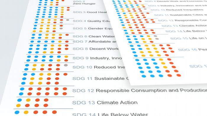 Foto simbólica de una tabla de medida en inglés para el cumplimiento de los ODS